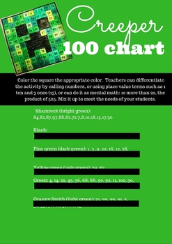 Minecraft Creeper 100 Chart Art