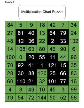 Creeper Multiplication Puzzle