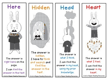 Creepy Carrots 4H reading strategy posters, bookmarks and question sort