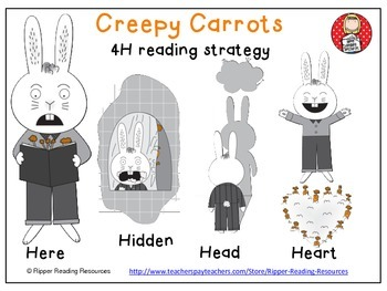 Creepy Carrots 4H reading strategy posters, bookmarks and