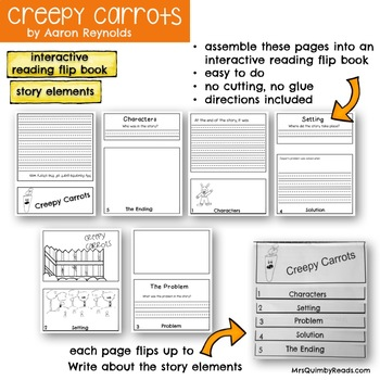 Creepy Carrots | Book Companion | Reader Response Pages | Craftivity