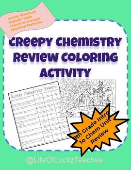 Creepy Chemistry Review