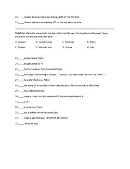 Crenshaw by Katherine Applegate Tests and Activities