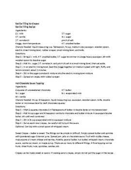 Crepes Recipe & Directions