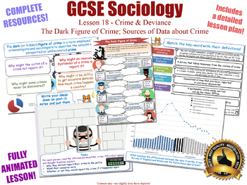 Crime Data, Dark Figure, & Statistics- Crime & Deviance L18/20 (GCSE Sociology)
