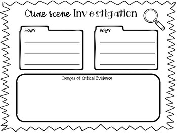 Crime Scene Investigation- Concept Map Planning Page