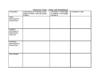 Crime and Punishment Character Chart