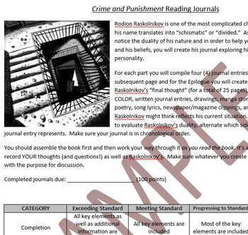 Crime and Punishment Reading Journal