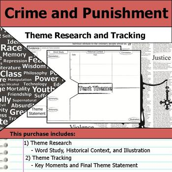 Crime and Punishment - Theme Tracking Notes Etymology & Context Research