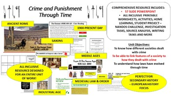 Crime and Punishment through the Ages: Ancient Rome to Present Day