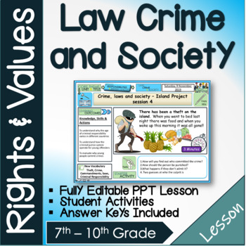 Crime laws and society