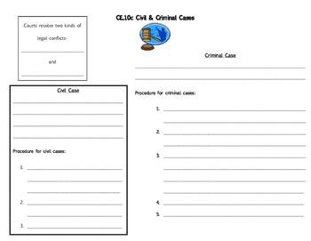 Criminal & Civil Cases note page (CE.10c)
