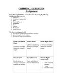 Criminal Law Brochure Assignment/Rubric
