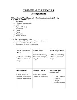 Criminal Law Brochure Assignment/Rubric