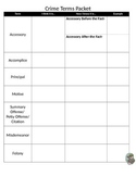 Presidential Cabinet Worksheet - executive branch by Amy Miller | TpT