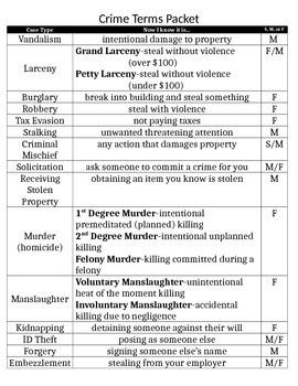 Criminal Law - Crimes Vocabulary Packet worksheet