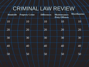 Criminal Law Jeopardy Review Game