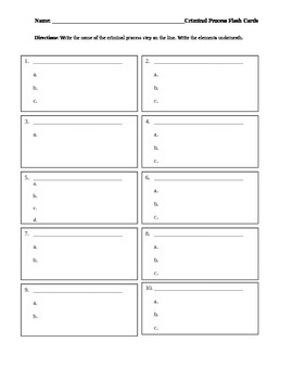 Criminal Process Flashcards worksheet - arrest, indictment