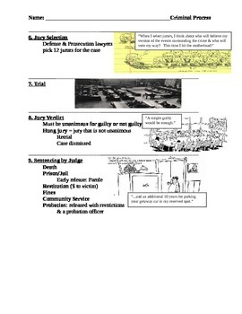 Criminal Process Worksheet - arrest, booking, indictment, arraignment, trial