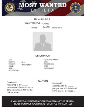 Criminal Profile Templates Psychological Perspectives By Vicarious Teaching