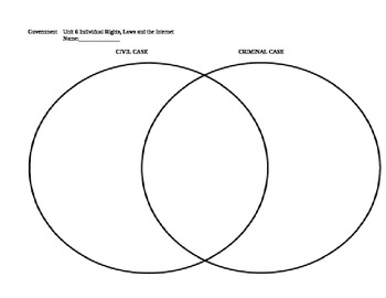Criminal and Civil Cases Steps Word Sort + Criminal and Civil Cases Venn x2