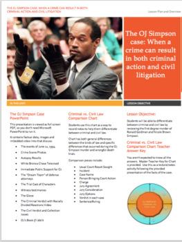 Criminal vs. Civil Law: The OJ Simpson Case