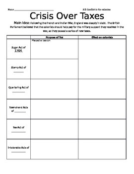 Crisis Over Taxes in the Colonies Worksheet