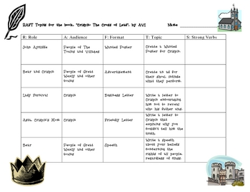 Crispin: The Cross of Lead, by AVI, RAFT Writing Topics Chart