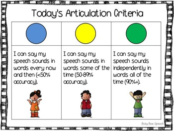 Criteria Charts for Speech & Language COMPLETE full edition
