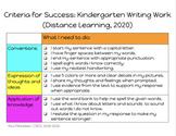 Criteria for Success: Kindergarten Writing
