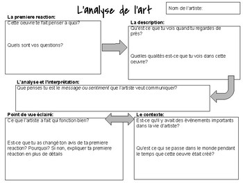 Critical Analysis - French - Art