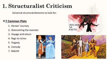 Critical Literature Perspectives overview powerpoint