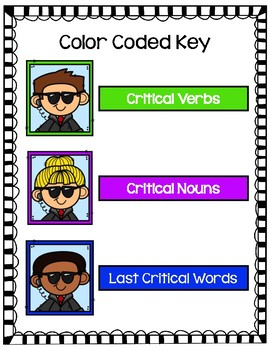 Critical Nouns & Verbs of the Common Core ~ Vocabulary Flashcards (2nd Gr.)
