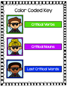 Critical Nouns & Verbs of the Common Core ~ Vocabulary Flashcards (5th Gr.)