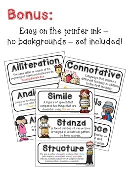 Critical Nouns of the Common Core Vocabulary Word Wall Cards
