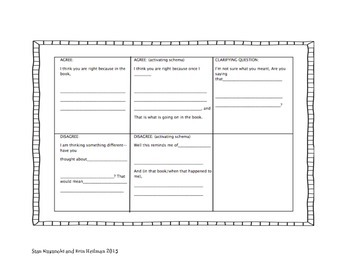 Critical Questioning Card 2