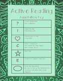 Critical Reading & Active Annotation - Steps for Success &