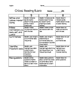 Critical Reading Rubric