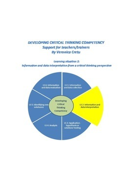 Critical Thinking Competency - Learning Situation 2