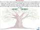 Critical Thinking: Decision Tree - MAC Gr. 3-8