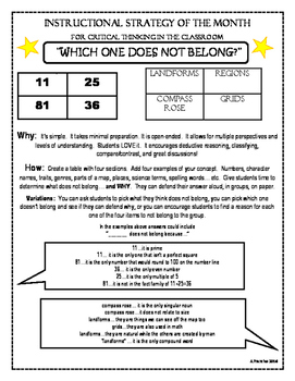 Critical Thinking Instructional Strategy October- Which does not belong?