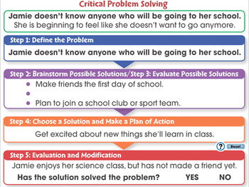 Critical Thinking: Keys to Problem Solving - MAC Gr. 3-8