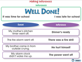 Critical Thinking: Making Inferences - MAC Gr. 3-8