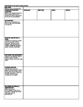 Critical Thinking & Problem Solving Language Arts Lesson Plan Template