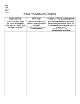 Critical Thinking Process and Literary Essay