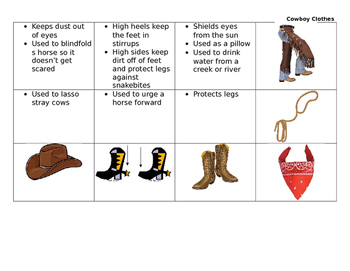 Critical Thinking with Cowboys Cut and Paste