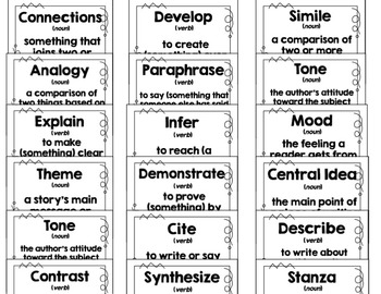 Critical Words for the CCSS