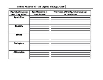"""Critical analysis and figurative language chart for teaching, """"King Arthur."""""""
