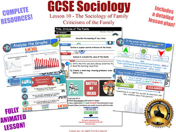 Criticisms of the Family - Sociology of Family (GCSE Sociology - L10/20)