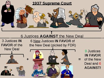 Criticisms of the New Deal PowerPoint Presentation